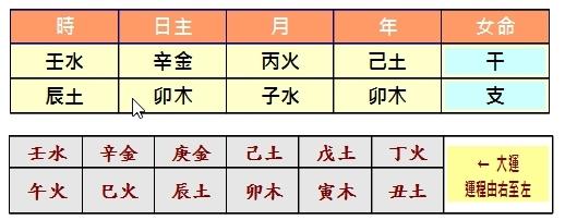 西安风水大师宋晓涛