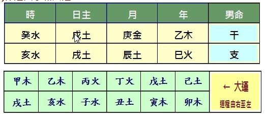 西安风水师宋晓涛